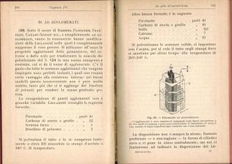 Pila Leclanche' 160 161