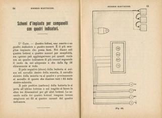 Suonerie elettriche 54 55